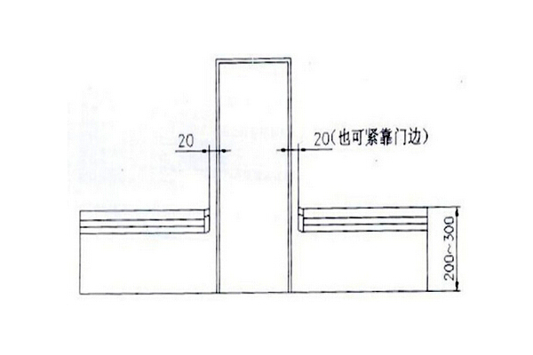 防撞护墙板,防撞带安装